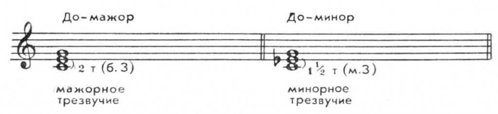 music-11