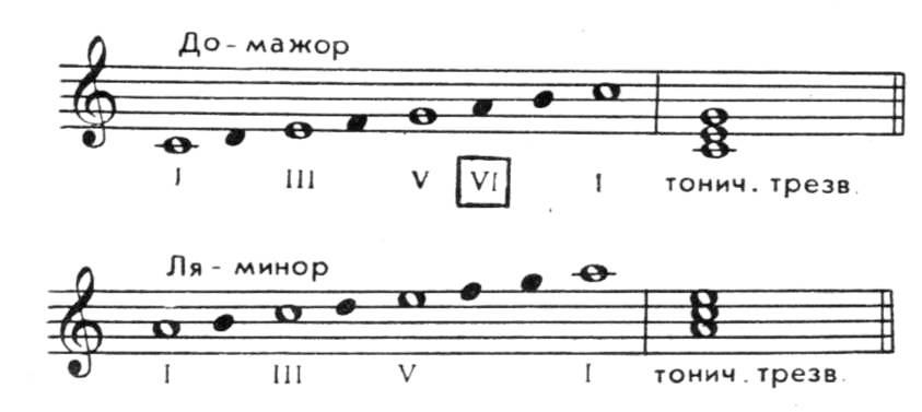 music-12